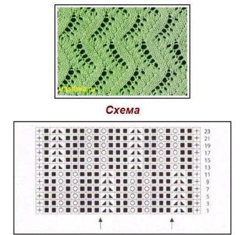 kardigan-zateilevii-zigzag-foto6