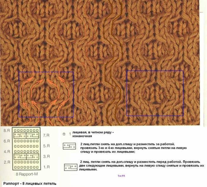 Схема вязания спицами узор соты с описанием