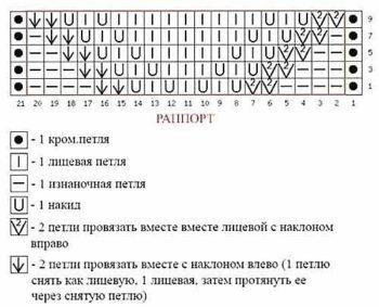 krasivii-uzor-s-volnistim-kraem-foto1