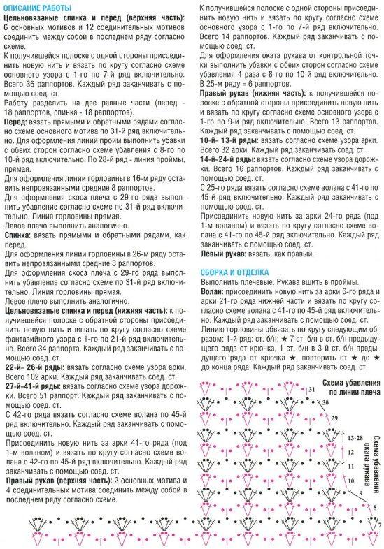 ajur-koft3