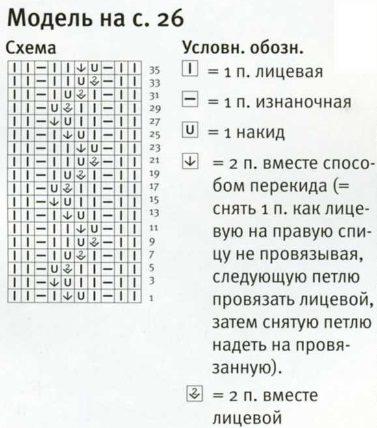 ajur-perchi2