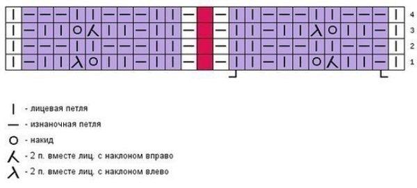 ajur_shaps3