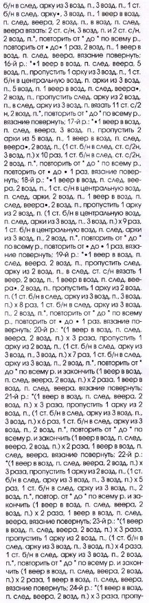 ajurnii-top2