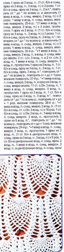 ajurnii-top3
