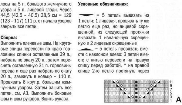 aranov_plat5