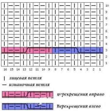 dvust_resin1