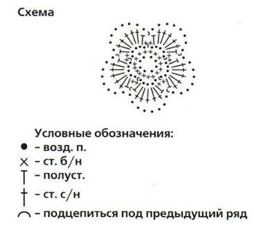 elochnii-shar2