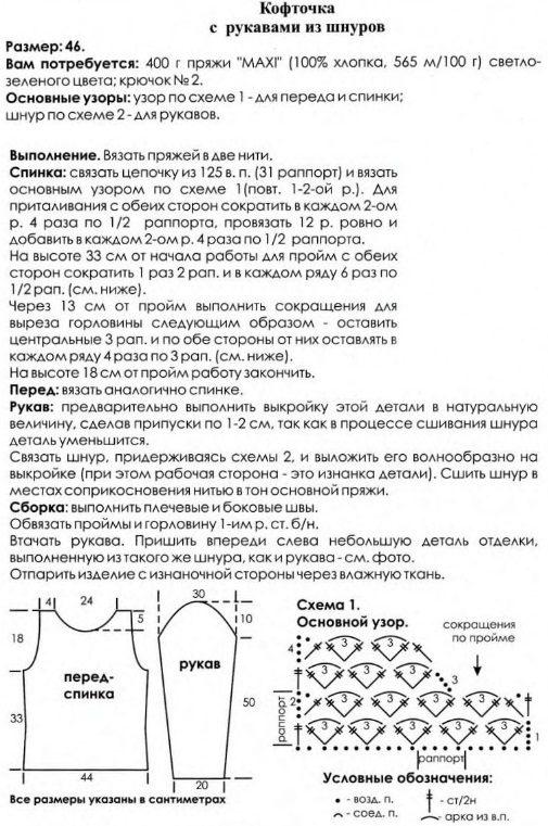 kofta-shnur1