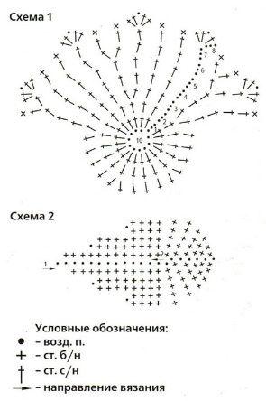 kolokolchiki-kruchkom2