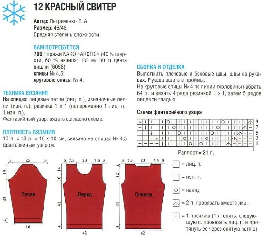 krasnii-sviter1