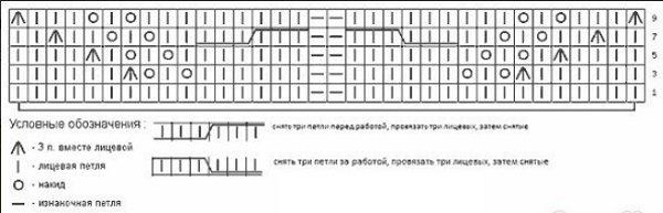 list_kos1