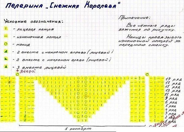 nakidka_spi2