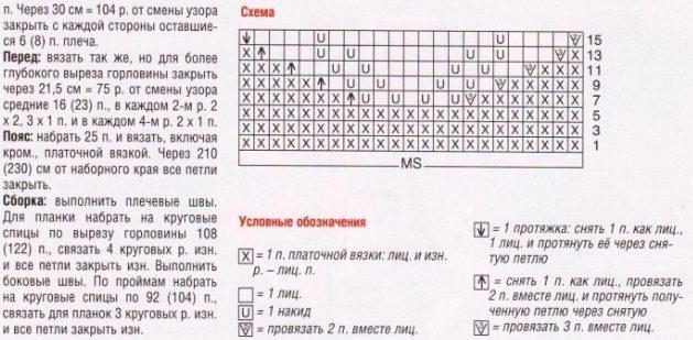 pl-sar2