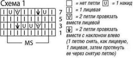 plat_uzorr1