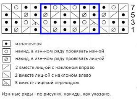 plot_uzor2