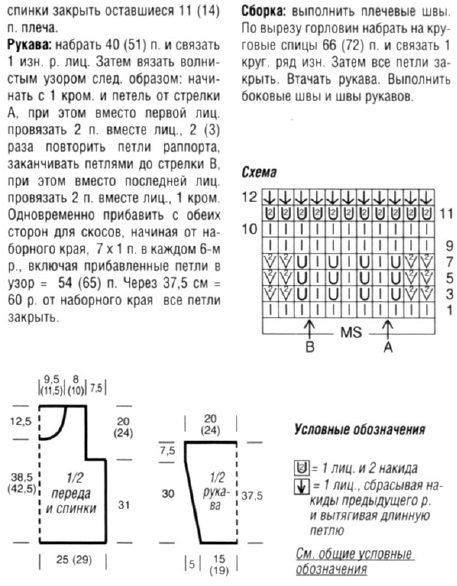 pulov-volnist-uzor2