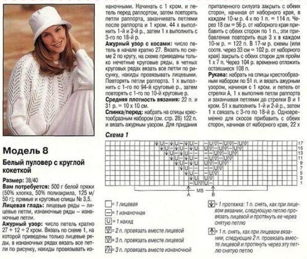 pulov_koketbs1