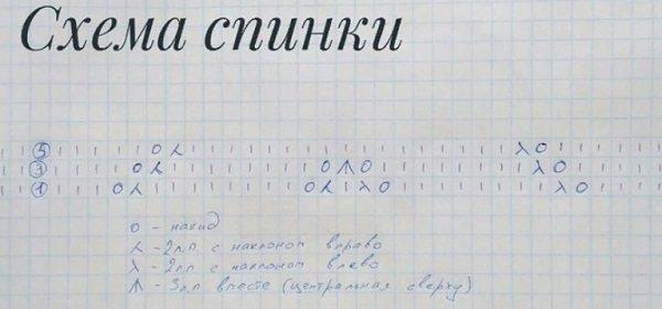 rukav_pogons2
