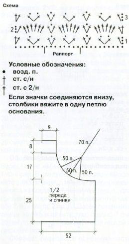 saraf-devv3