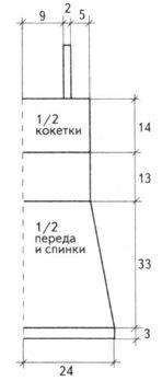 saraf-kru2