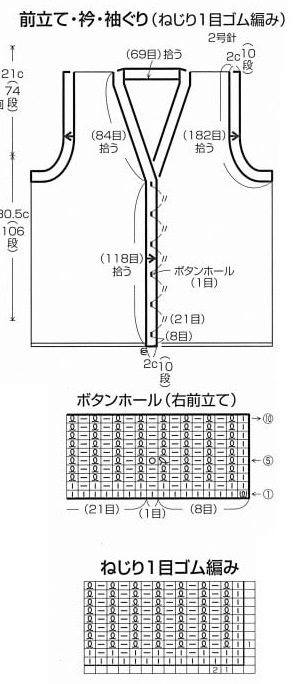 serii_jils2