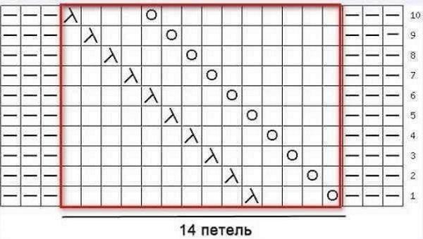 shap_uzor1