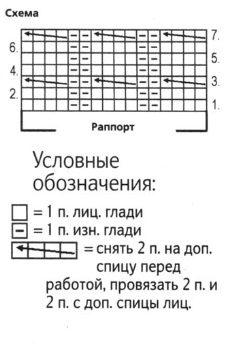 sum-spi2