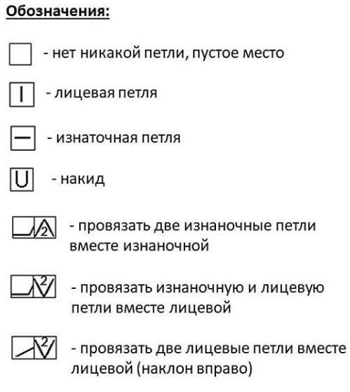 tikva_spi2