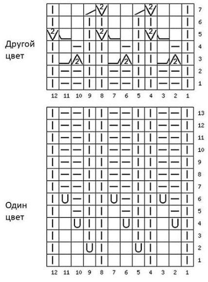 tikva_spi3