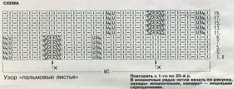 uzor-palmovii-listija1