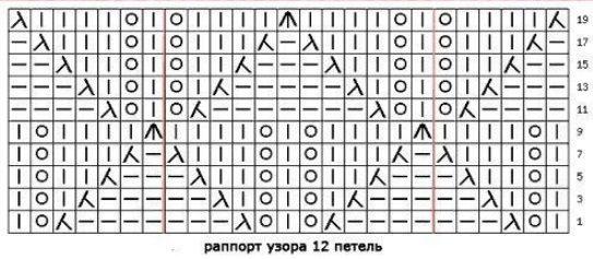 uzor_elka1