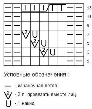 uzor_koloski1