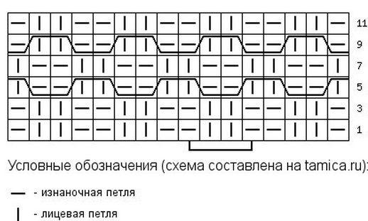uzor_palto2