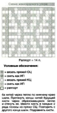 uzor_sharf2